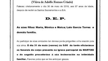 DNA. Mª DO CARMEN VILLANUEVA CAJEBA